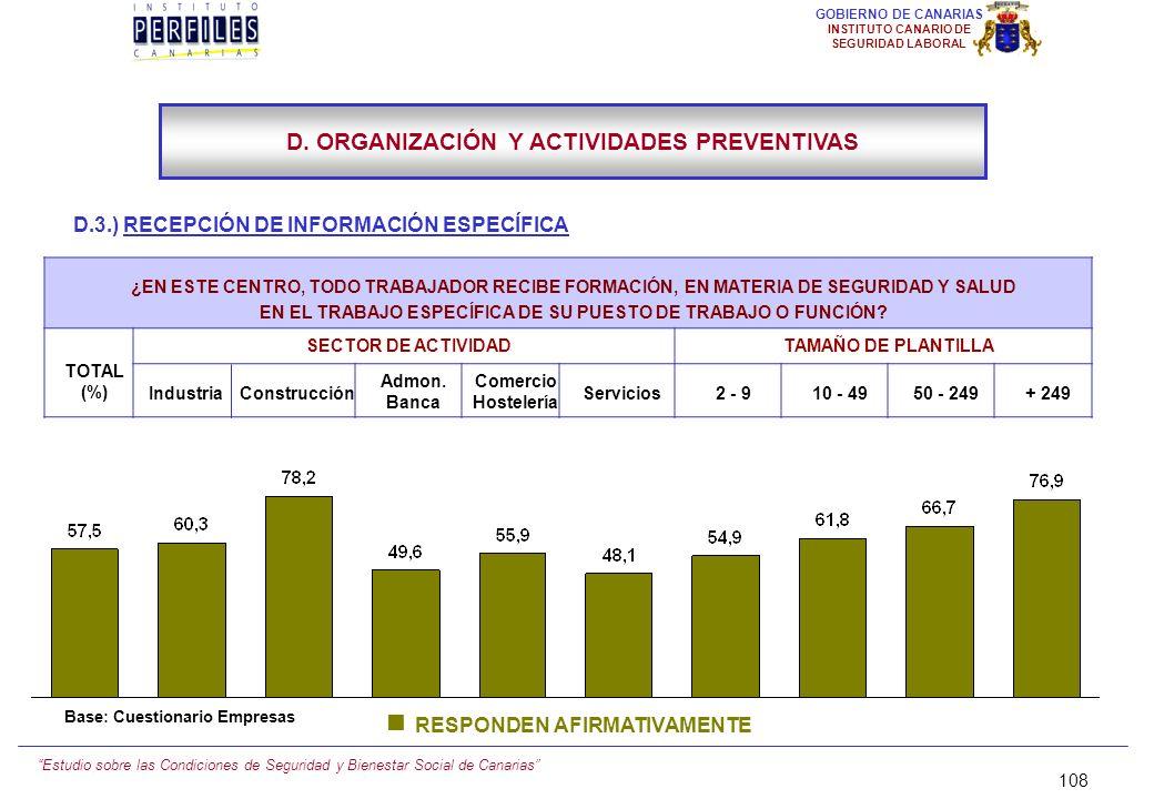 Estudio sobre las Condiciones de Seguridad y Bienestar Social de Canarias 107 GOBIERNO DE CANARIAS INSTITUTO CANARIO DE SEGURIDAD LABORAL D.3.) RECEPC
