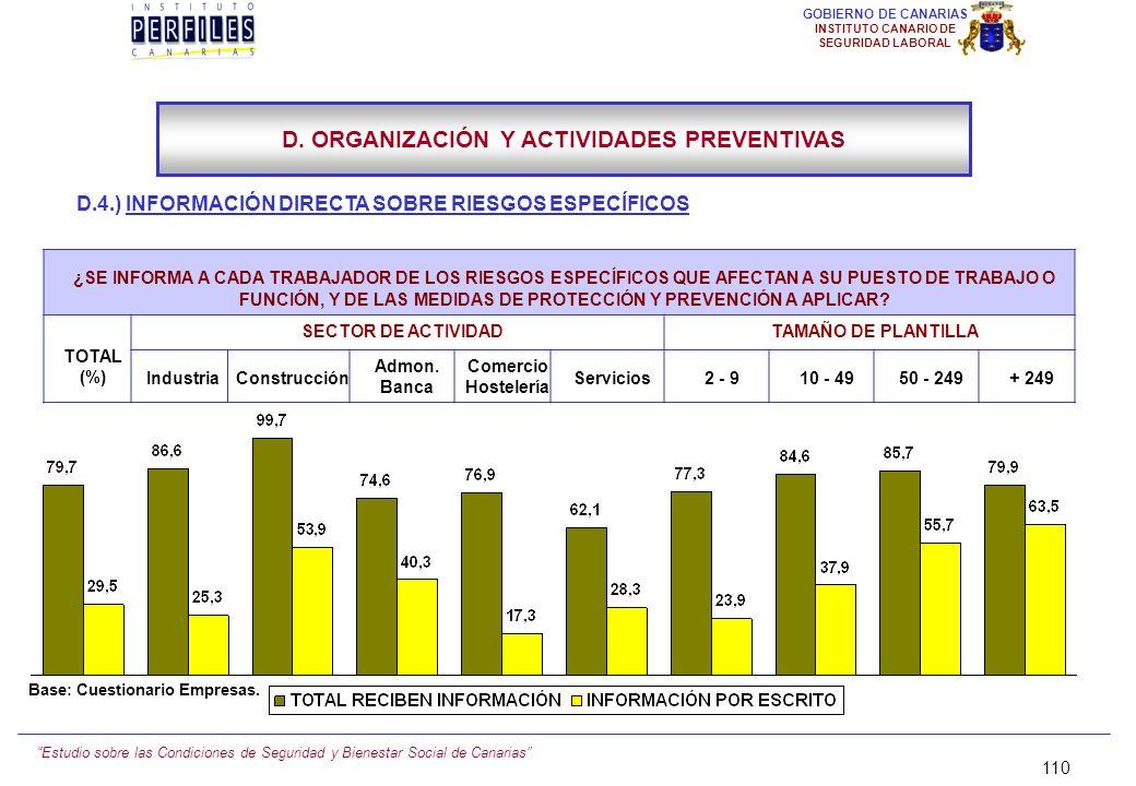 Estudio sobre las Condiciones de Seguridad y Bienestar Social de Canarias 109 GOBIERNO DE CANARIAS INSTITUTO CANARIO DE SEGURIDAD LABORAL D.4.) INFORM