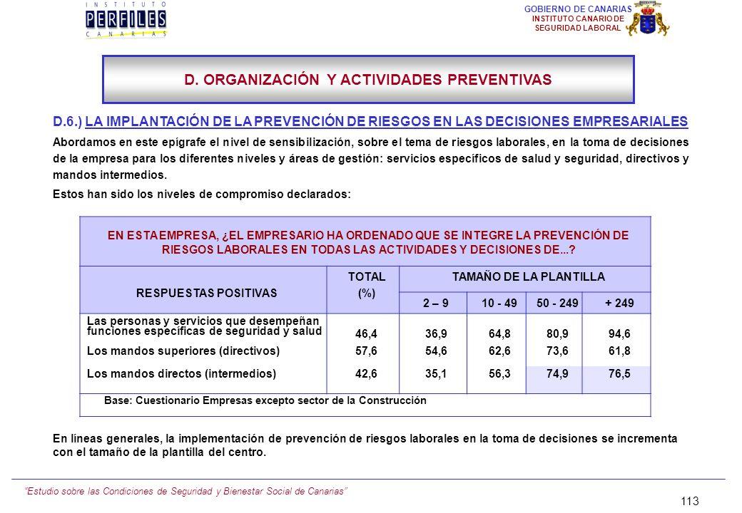 Estudio sobre las Condiciones de Seguridad y Bienestar Social de Canarias 112 GOBIERNO DE CANARIAS INSTITUTO CANARIO DE SEGURIDAD LABORAL D.5.) PRÁCTI