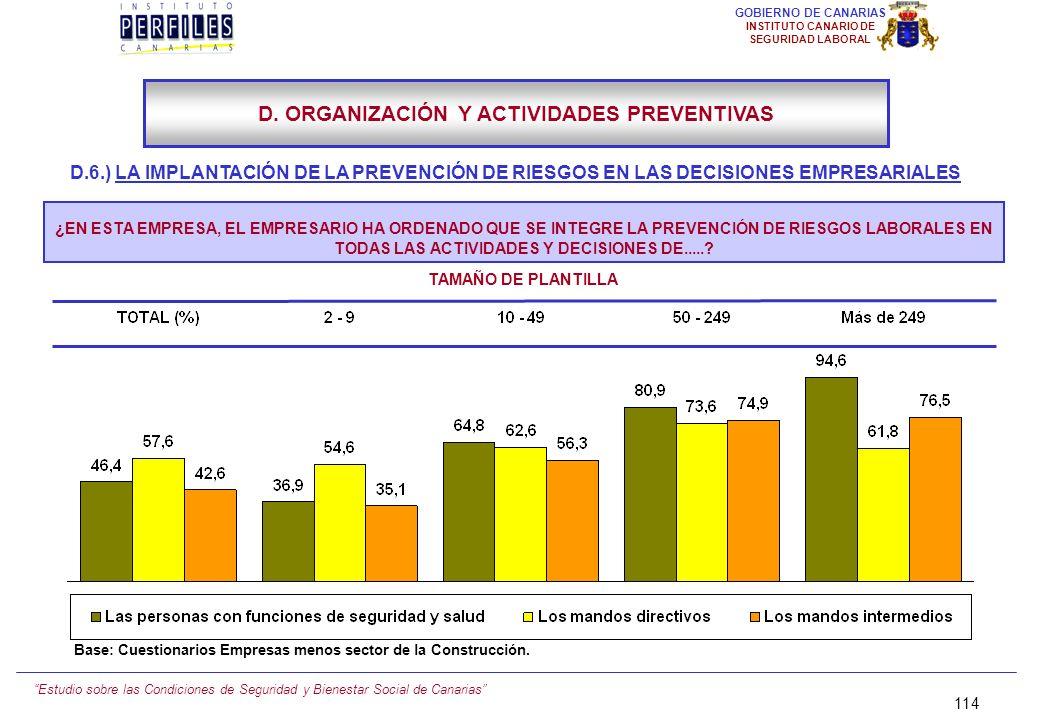 Estudio sobre las Condiciones de Seguridad y Bienestar Social de Canarias 113 GOBIERNO DE CANARIAS INSTITUTO CANARIO DE SEGURIDAD LABORAL D.6.) LA IMP