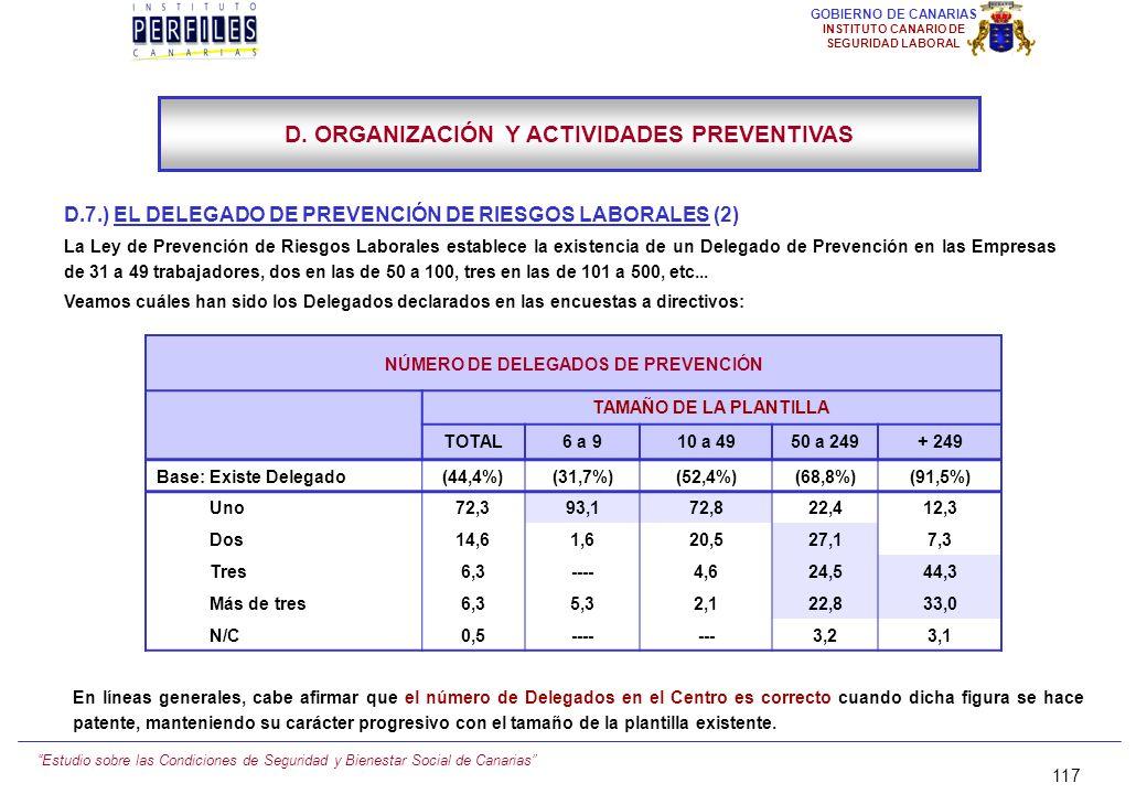 Estudio sobre las Condiciones de Seguridad y Bienestar Social de Canarias 116 GOBIERNO DE CANARIAS INSTITUTO CANARIO DE SEGURIDAD LABORAL 116 D.7.) EL