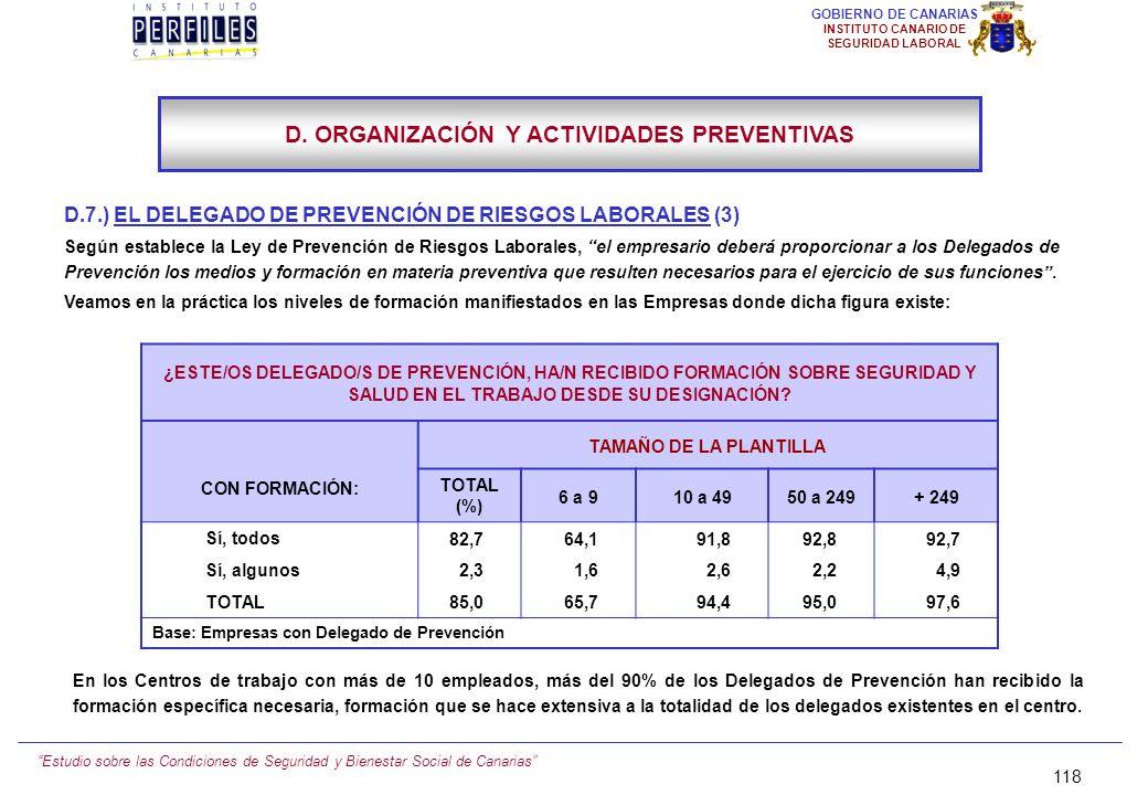 Estudio sobre las Condiciones de Seguridad y Bienestar Social de Canarias 117 GOBIERNO DE CANARIAS INSTITUTO CANARIO DE SEGURIDAD LABORAL D.7.) EL DEL