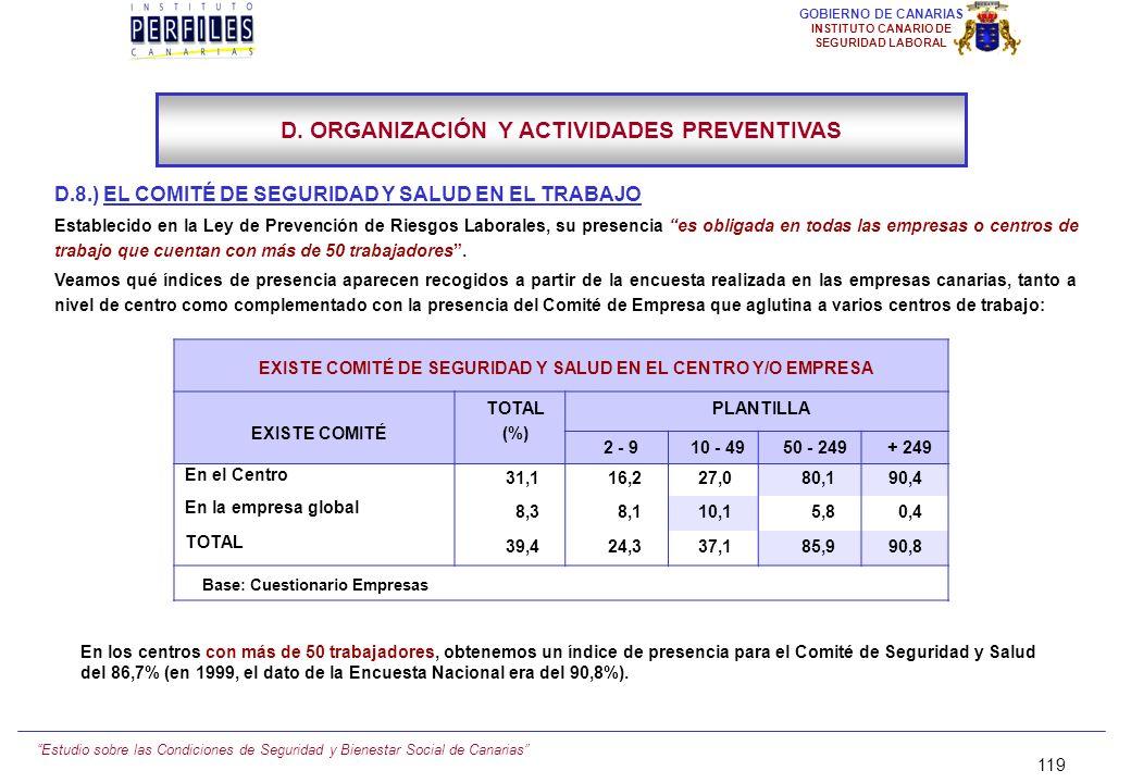 Estudio sobre las Condiciones de Seguridad y Bienestar Social de Canarias 118 GOBIERNO DE CANARIAS INSTITUTO CANARIO DE SEGURIDAD LABORAL D.7.) EL DEL