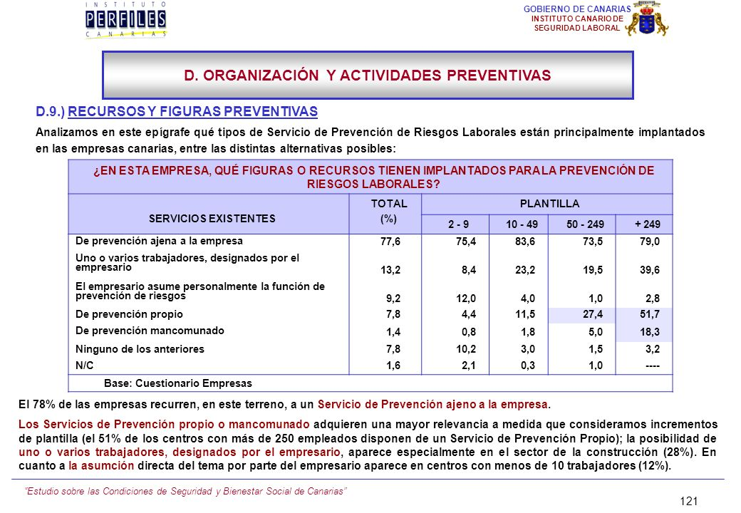 Estudio sobre las Condiciones de Seguridad y Bienestar Social de Canarias 120 GOBIERNO DE CANARIAS INSTITUTO CANARIO DE SEGURIDAD LABORAL D.8.) EL COM