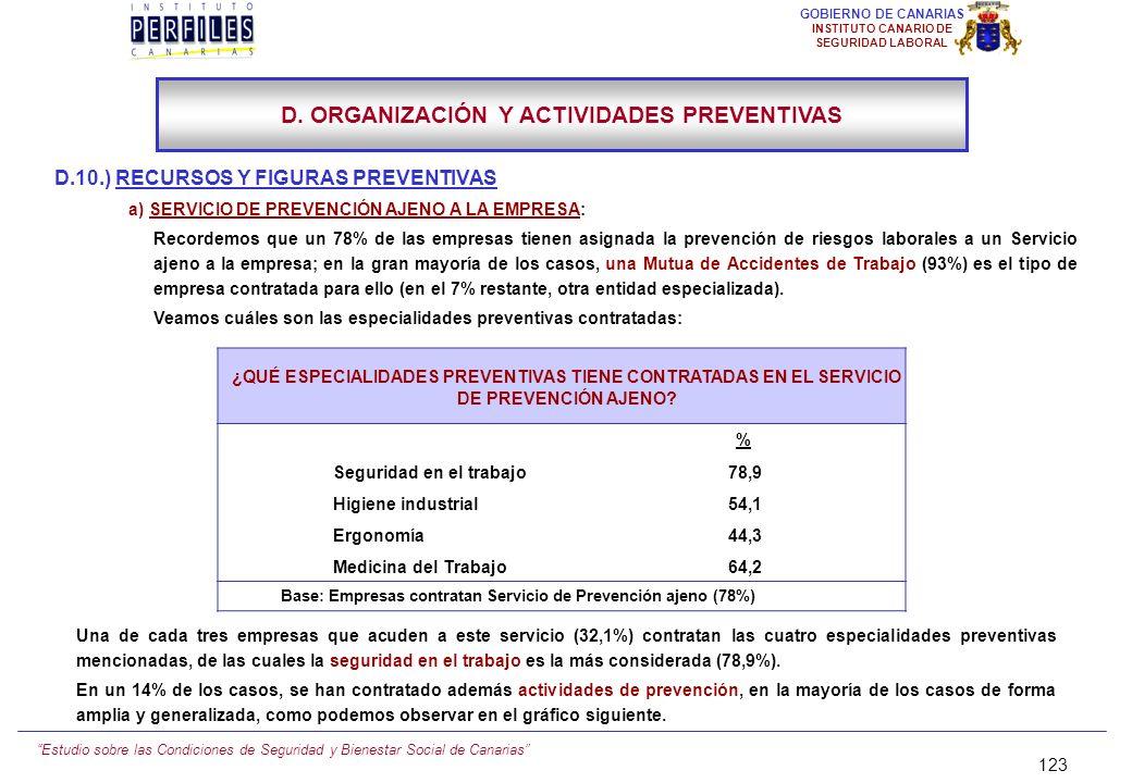 Estudio sobre las Condiciones de Seguridad y Bienestar Social de Canarias 122 GOBIERNO DE CANARIAS INSTITUTO CANARIO DE SEGURIDAD LABORAL D.9.) RECURS