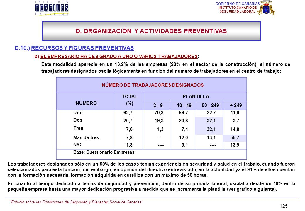 Estudio sobre las Condiciones de Seguridad y Bienestar Social de Canarias 124 GOBIERNO DE CANARIAS INSTITUTO CANARIO DE SEGURIDAD LABORAL D.10.) RECUR