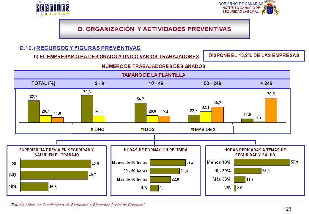 Estudio sobre las Condiciones de Seguridad y Bienestar Social de Canarias 125 GOBIERNO DE CANARIAS INSTITUTO CANARIO DE SEGURIDAD LABORAL D.10.) RECUR