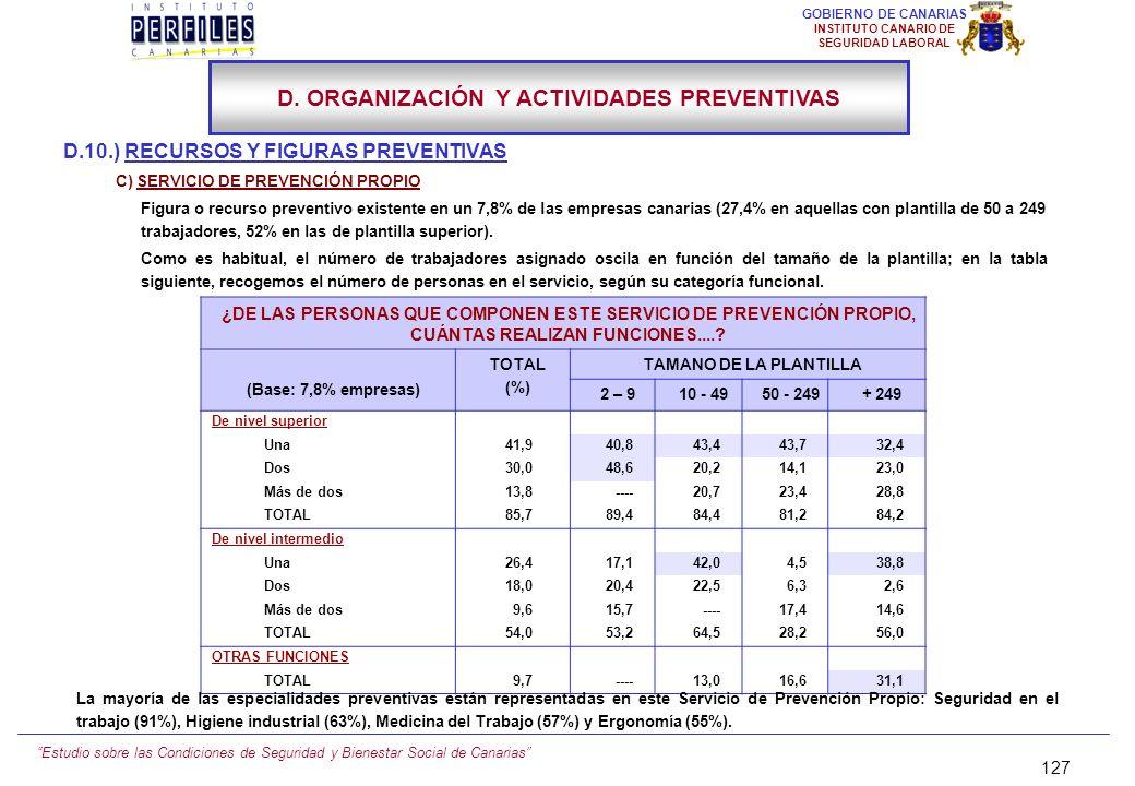 Estudio sobre las Condiciones de Seguridad y Bienestar Social de Canarias 126 GOBIERNO DE CANARIAS INSTITUTO CANARIO DE SEGURIDAD LABORAL D.10.) RECUR