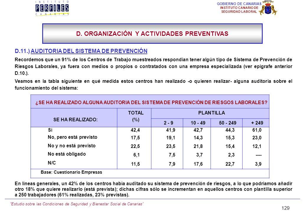 Estudio sobre las Condiciones de Seguridad y Bienestar Social de Canarias 128 GOBIERNO DE CANARIAS INSTITUTO CANARIO DE SEGURIDAD LABORAL D.10.) RECUR