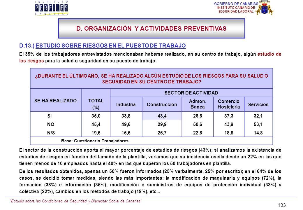 Estudio sobre las Condiciones de Seguridad y Bienestar Social de Canarias 132 GOBIERNO DE CANARIAS INSTITUTO CANARIO DE SEGURIDAD LABORAL D.12.) RECON