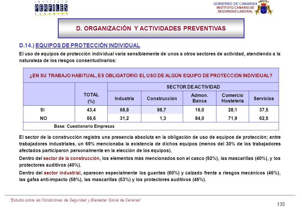 Estudio sobre las Condiciones de Seguridad y Bienestar Social de Canarias 134 GOBIERNO DE CANARIAS INSTITUTO CANARIO DE SEGURIDAD LABORAL D.13.) ESTUD