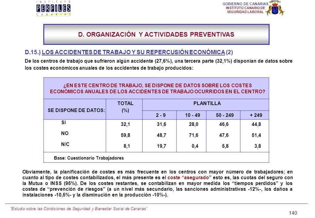 Estudio sobre las Condiciones de Seguridad y Bienestar Social de Canarias 139 GOBIERNO DE CANARIAS INSTITUTO CANARIO DE SEGURIDAD LABORAL EXISTENCIA D