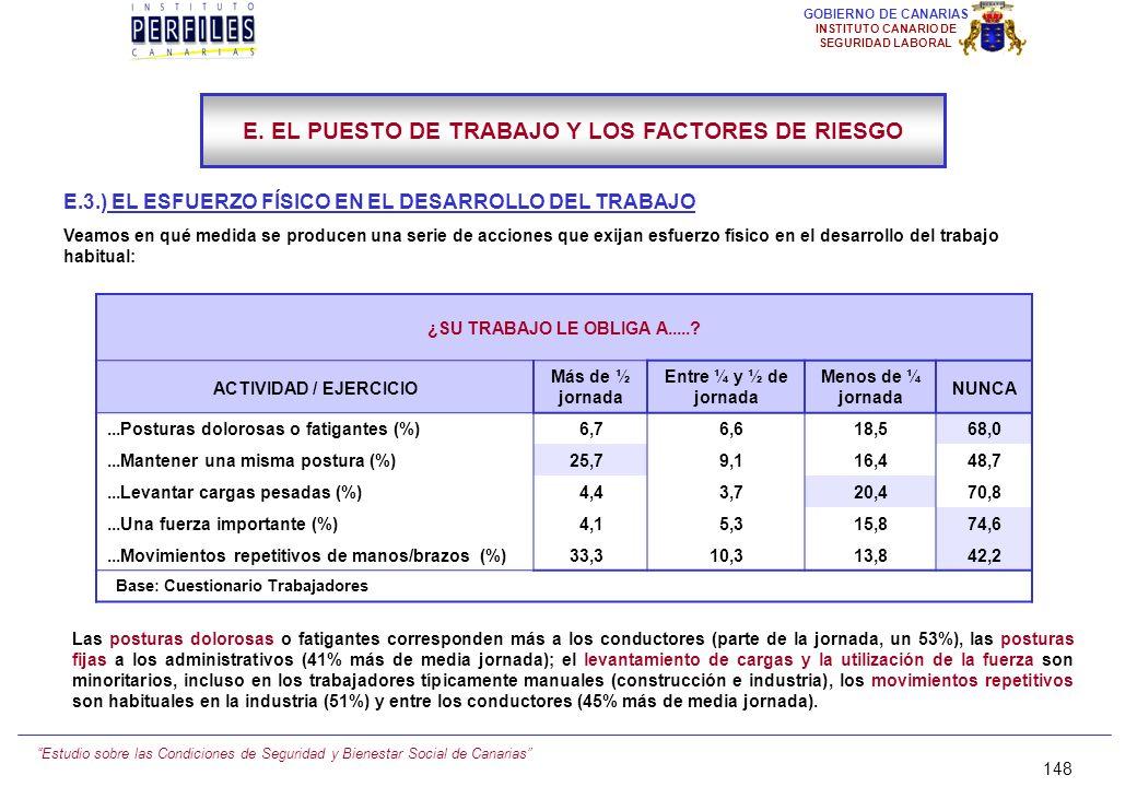 Estudio sobre las Condiciones de Seguridad y Bienestar Social de Canarias 147 GOBIERNO DE CANARIAS INSTITUTO CANARIO DE SEGURIDAD LABORAL E.2.) LA POS