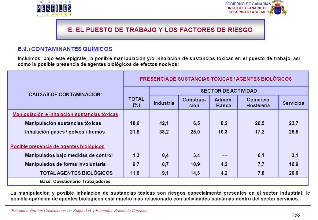 Estudio sobre las Condiciones de Seguridad y Bienestar Social de Canarias 157 GOBIERNO DE CANARIAS INSTITUTO CANARIO DE SEGURIDAD LABORAL E.8.) EMISIÓ