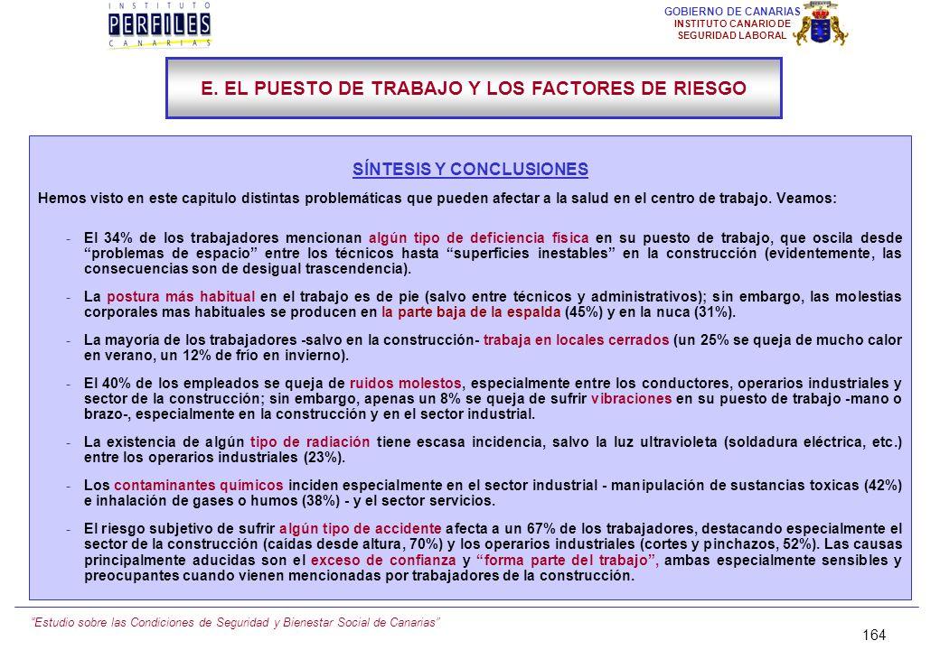 Estudio sobre las Condiciones de Seguridad y Bienestar Social de Canarias 163 GOBIERNO DE CANARIAS INSTITUTO CANARIO DE SEGURIDAD LABORAL E.11.) CAUSA
