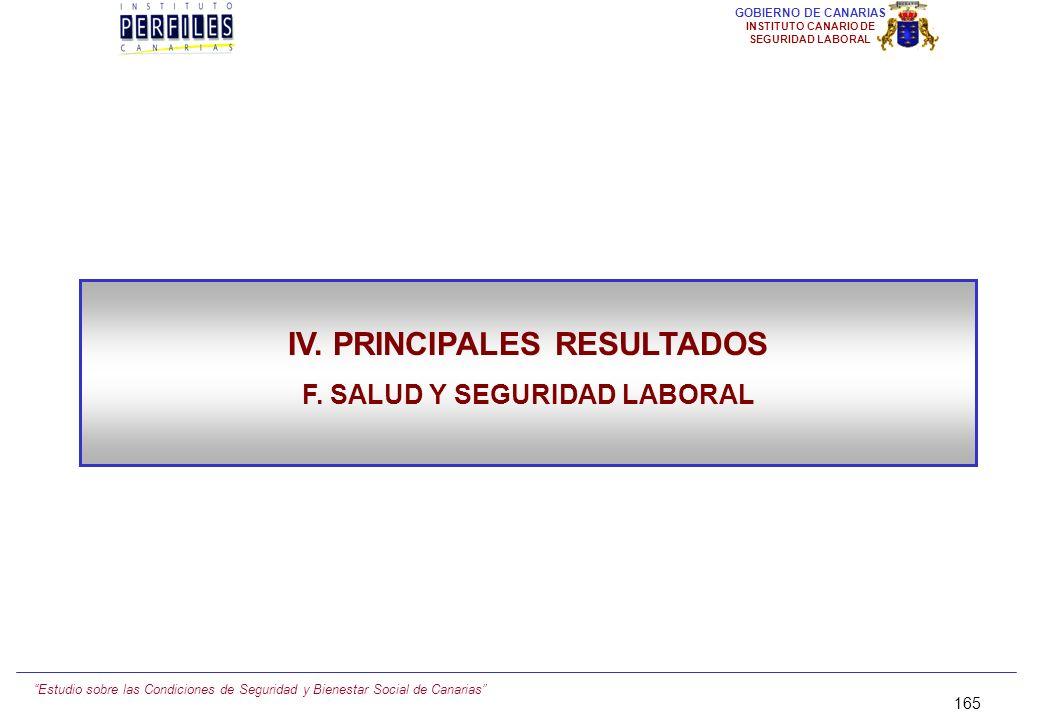 Estudio sobre las Condiciones de Seguridad y Bienestar Social de Canarias 164 GOBIERNO DE CANARIAS INSTITUTO CANARIO DE SEGURIDAD LABORAL SÍNTESIS Y C