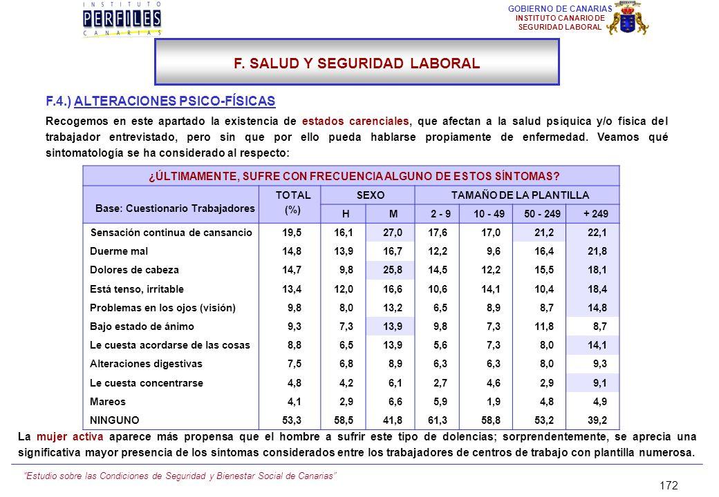 Estudio sobre las Condiciones de Seguridad y Bienestar Social de Canarias 171 GOBIERNO DE CANARIAS INSTITUTO CANARIO DE SEGURIDAD LABORAL F.3.) ENFERM