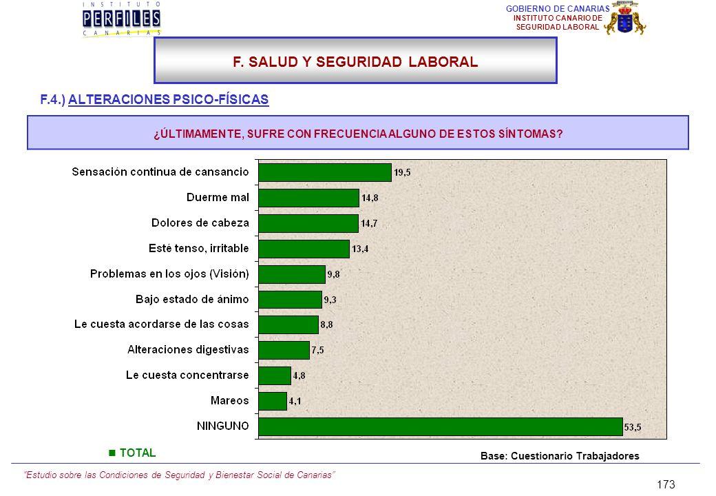 Estudio sobre las Condiciones de Seguridad y Bienestar Social de Canarias 172 GOBIERNO DE CANARIAS INSTITUTO CANARIO DE SEGURIDAD LABORAL F.4.) ALTERA