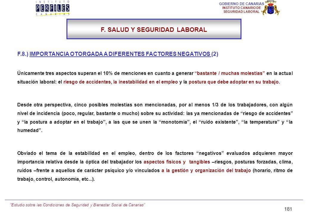 Estudio sobre las Condiciones de Seguridad y Bienestar Social de Canarias 180 GOBIERNO DE CANARIAS INSTITUTO CANARIO DE SEGURIDAD LABORAL F.8.) IMPORT