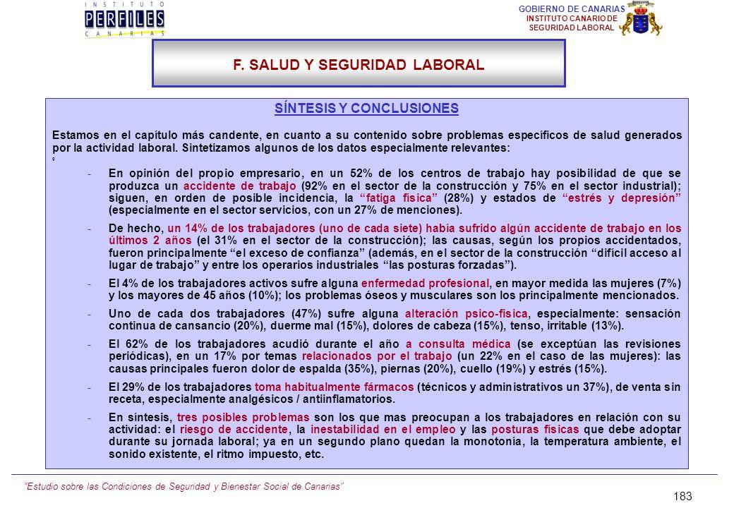 Estudio sobre las Condiciones de Seguridad y Bienestar Social de Canarias 182 GOBIERNO DE CANARIAS INSTITUTO CANARIO DE SEGURIDAD LABORAL F.8.) IMPORT
