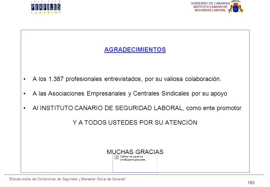 Estudio sobre las Condiciones de Seguridad y Bienestar Social de Canarias 184 GOBIERNO DE CANARIAS INSTITUTO CANARIO DE SEGURIDAD LABORAL V.- ANEXO: C