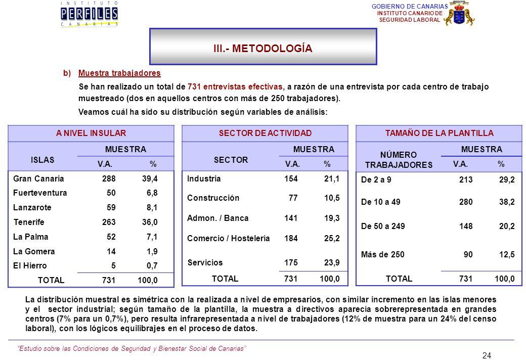 Estudio sobre las Condiciones de Seguridad y Bienestar Social de Canarias 23 GOBIERNO DE CANARIAS INSTITUTO CANARIO DE SEGURIDAD LABORAL III.- METODOL