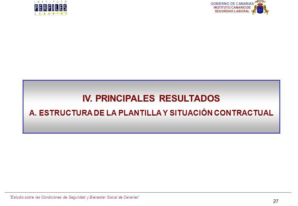 Estudio sobre las Condiciones de Seguridad y Bienestar Social de Canarias 26 GOBIERNO DE CANARIAS INSTITUTO CANARIO DE SEGURIDAD LABORAL III. FICHA TÉ