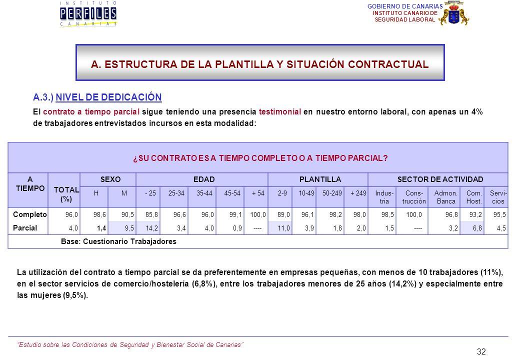 Estudio sobre las Condiciones de Seguridad y Bienestar Social de Canarias 31 GOBIERNO DE CANARIAS INSTITUTO CANARIO DE SEGURIDAD LABORAL 31 A.2.) EL T