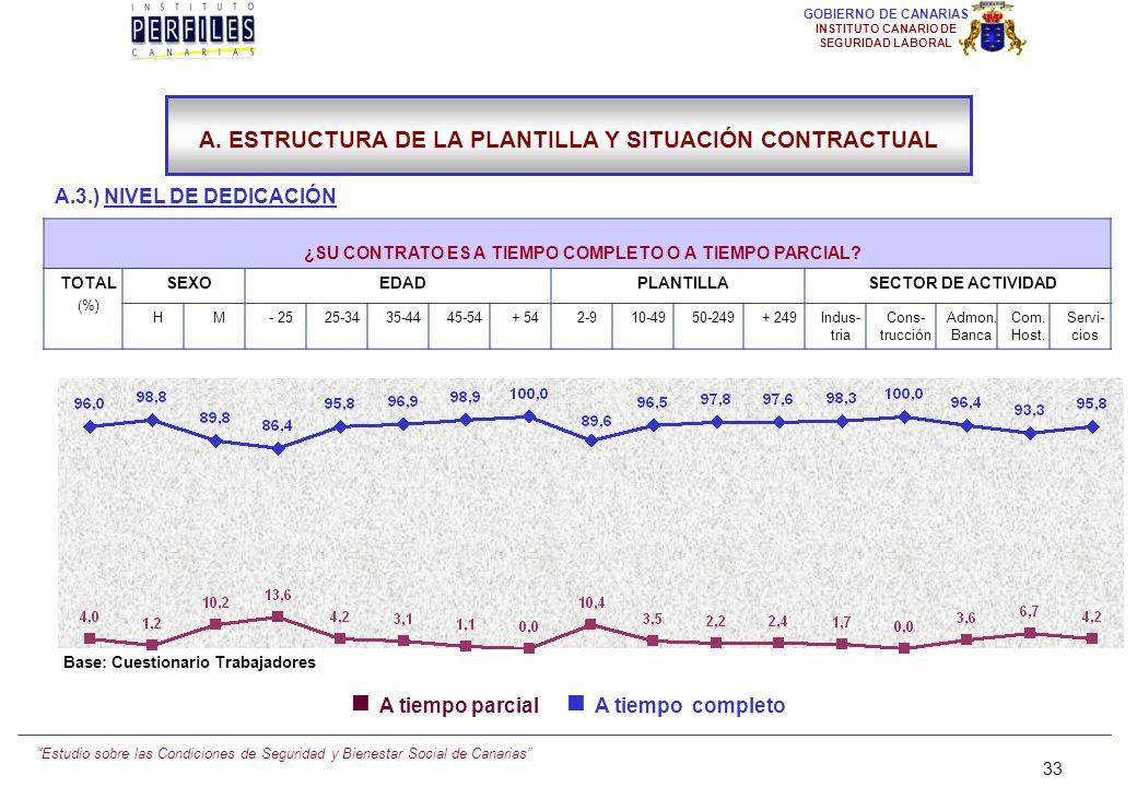 Estudio sobre las Condiciones de Seguridad y Bienestar Social de Canarias 32 GOBIERNO DE CANARIAS INSTITUTO CANARIO DE SEGURIDAD LABORAL A.3.) NIVEL D