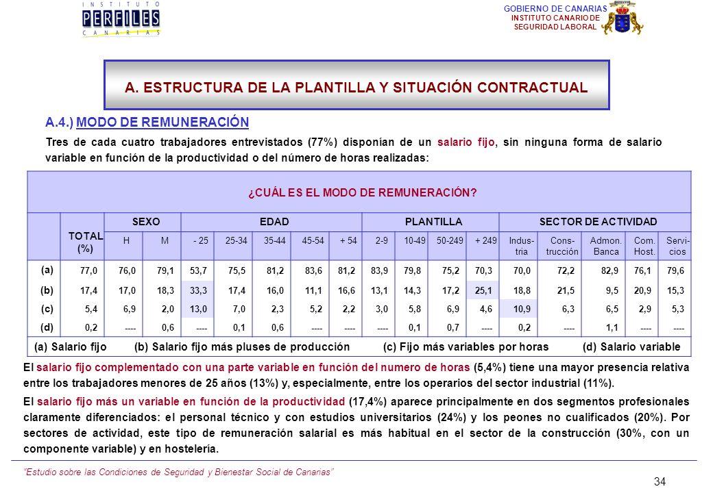 Estudio sobre las Condiciones de Seguridad y Bienestar Social de Canarias 33 GOBIERNO DE CANARIAS INSTITUTO CANARIO DE SEGURIDAD LABORAL A tiempo parc