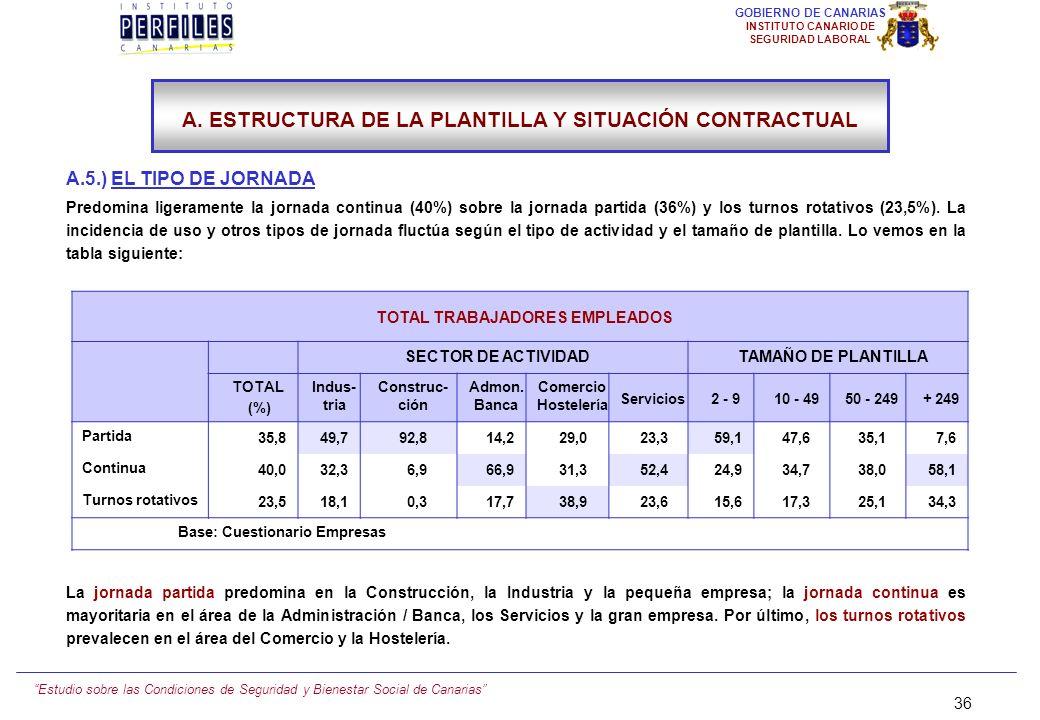 Estudio sobre las Condiciones de Seguridad y Bienestar Social de Canarias 35 GOBIERNO DE CANARIAS INSTITUTO CANARIO DE SEGURIDAD LABORAL ¿CUÁL ES SU M