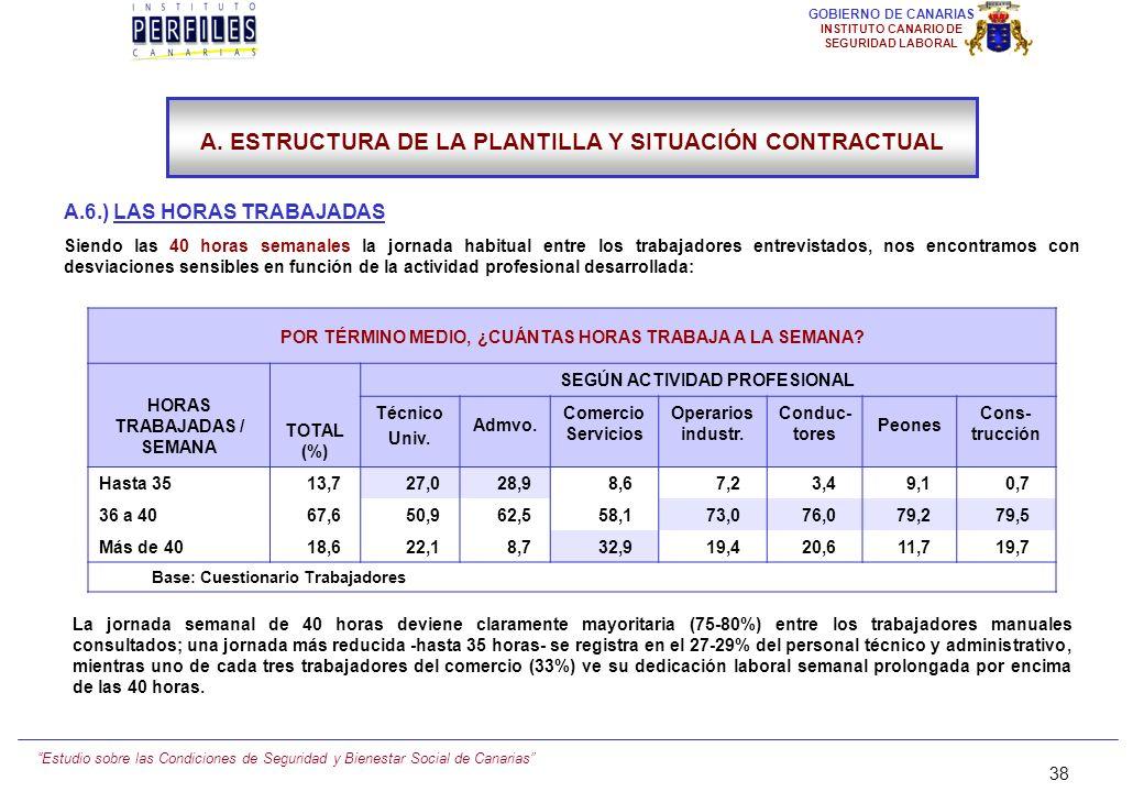Estudio sobre las Condiciones de Seguridad y Bienestar Social de Canarias 37 GOBIERNO DE CANARIAS INSTITUTO CANARIO DE SEGURIDAD LABORAL 37 A.5.) EL T