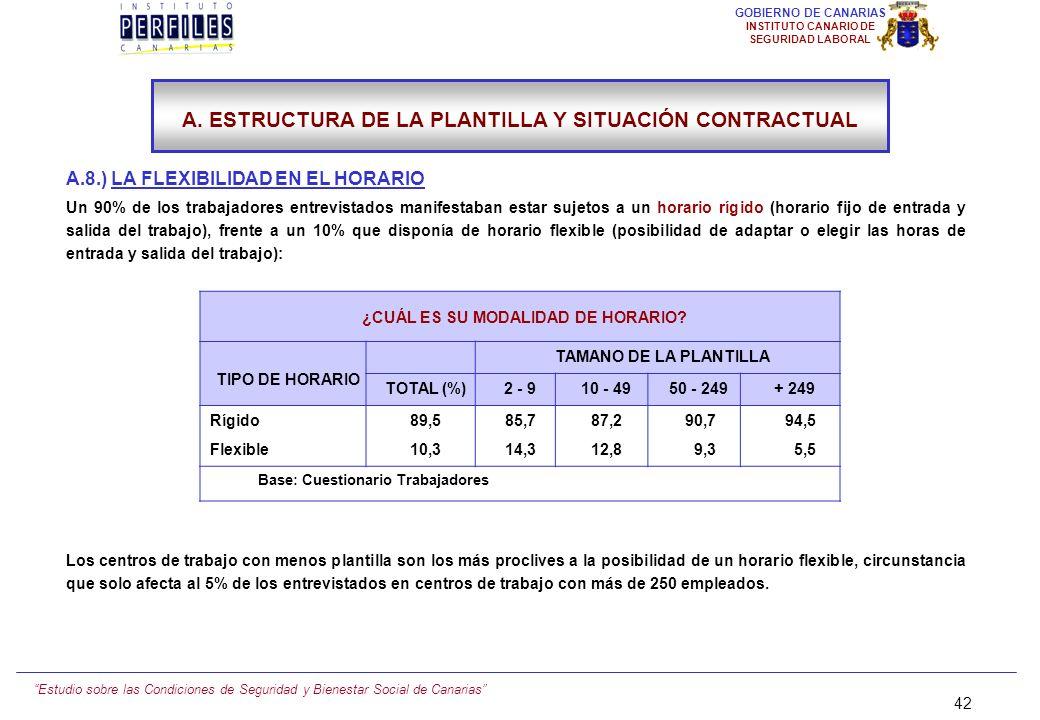 Estudio sobre las Condiciones de Seguridad y Bienestar Social de Canarias 41 GOBIERNO DE CANARIAS INSTITUTO CANARIO DE SEGURIDAD LABORAL A.7.) TRABAJO