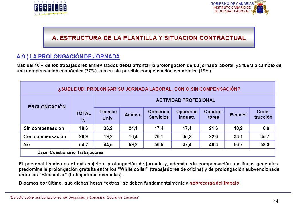Estudio sobre las Condiciones de Seguridad y Bienestar Social de Canarias 43 GOBIERNO DE CANARIAS INSTITUTO CANARIO DE SEGURIDAD LABORAL A.8.) LA FLEX