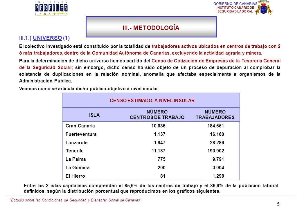 Estudio sobre las Condiciones de Seguridad y Bienestar Social de Canarias 5 GOBIERNO DE CANARIAS INSTITUTO CANARIO DE SEGURIDAD LABORAL III.- METODOLOGÍA III.1.) UNIVERSO (1) El colectivo investigado está constituido por la totalidad de trabajadores activos ubicados en centros de trabajo con 2 ó más trabajadores, dentro de la Comunidad Autónoma de Canarias, excluyendo la actividad agraria y minera.