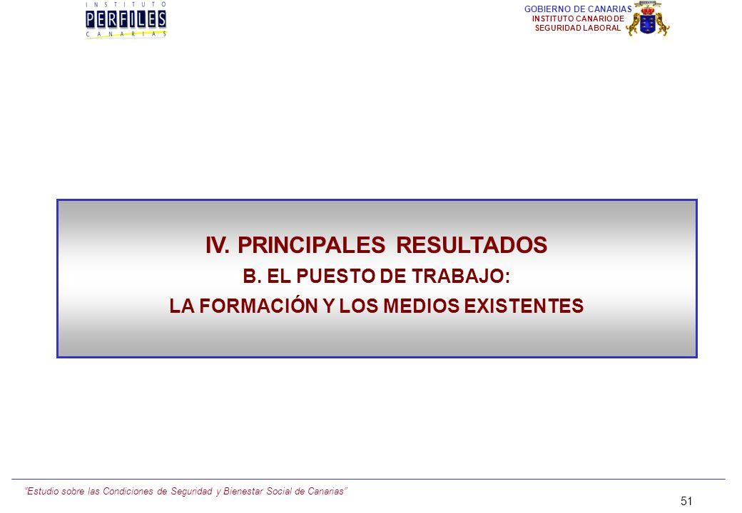 Estudio sobre las Condiciones de Seguridad y Bienestar Social de Canarias 50 GOBIERNO DE CANARIAS INSTITUTO CANARIO DE SEGURIDAD LABORAL SÍNTESIS Y CO