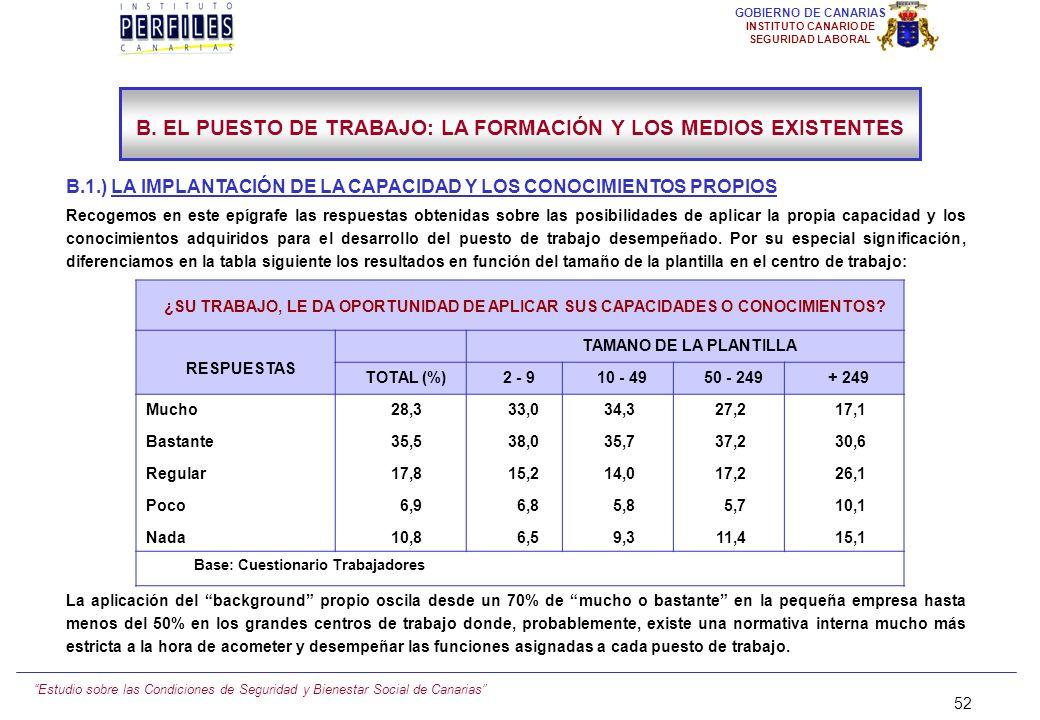 Estudio sobre las Condiciones de Seguridad y Bienestar Social de Canarias 51 GOBIERNO DE CANARIAS INSTITUTO CANARIO DE SEGURIDAD LABORAL IV. PRINCIPAL