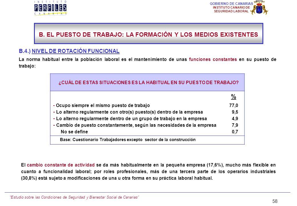 Estudio sobre las Condiciones de Seguridad y Bienestar Social de Canarias 57 GOBIERNO DE CANARIAS INSTITUTO CANARIO DE SEGURIDAD LABORAL B. EL PUESTO