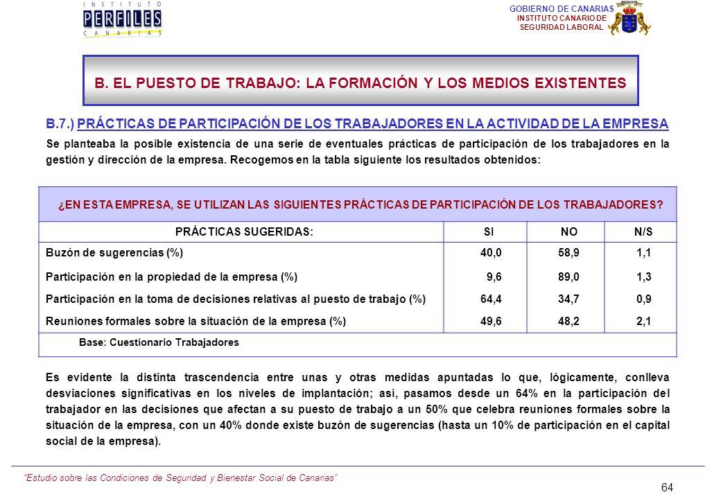 Estudio sobre las Condiciones de Seguridad y Bienestar Social de Canarias 63 GOBIERNO DE CANARIAS INSTITUTO CANARIO DE SEGURIDAD LABORAL B. EL PUESTO