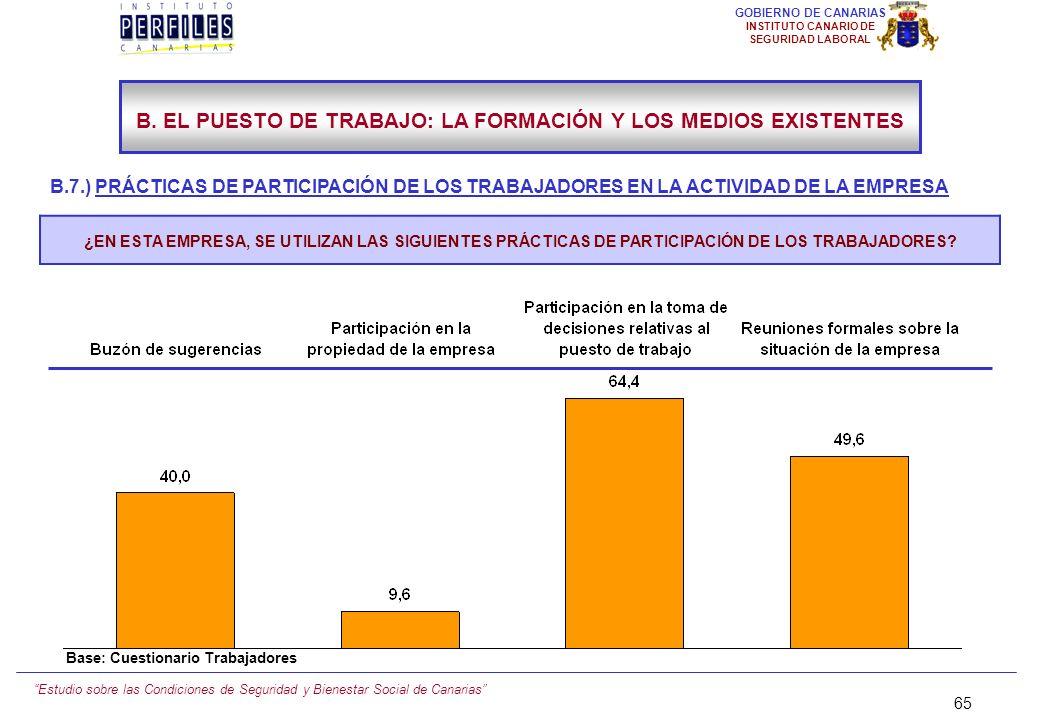Estudio sobre las Condiciones de Seguridad y Bienestar Social de Canarias 64 GOBIERNO DE CANARIAS INSTITUTO CANARIO DE SEGURIDAD LABORAL B.7.) PRÁCTIC