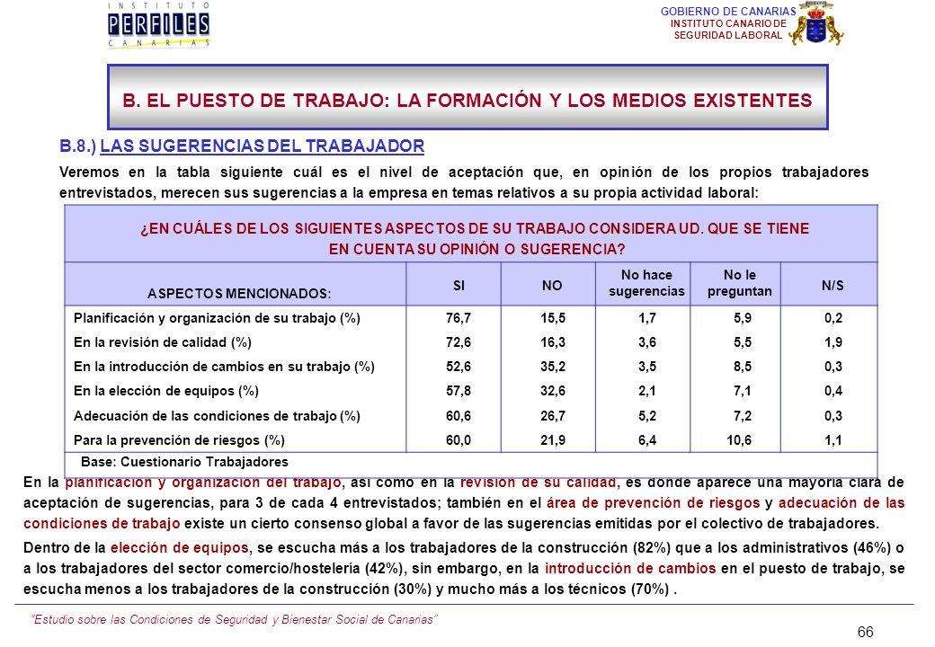 Estudio sobre las Condiciones de Seguridad y Bienestar Social de Canarias 65 GOBIERNO DE CANARIAS INSTITUTO CANARIO DE SEGURIDAD LABORAL B. EL PUESTO