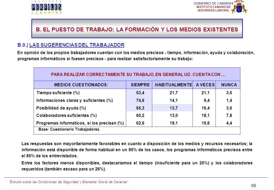 Estudio sobre las Condiciones de Seguridad y Bienestar Social de Canarias 67 GOBIERNO DE CANARIAS INSTITUTO CANARIO DE SEGURIDAD LABORAL B. EL PUESTO