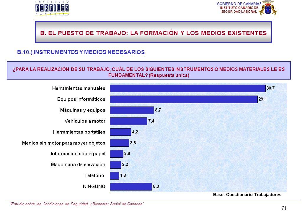 Estudio sobre las Condiciones de Seguridad y Bienestar Social de Canarias 70 GOBIERNO DE CANARIAS INSTITUTO CANARIO DE SEGURIDAD LABORAL B.10.) INSTRU