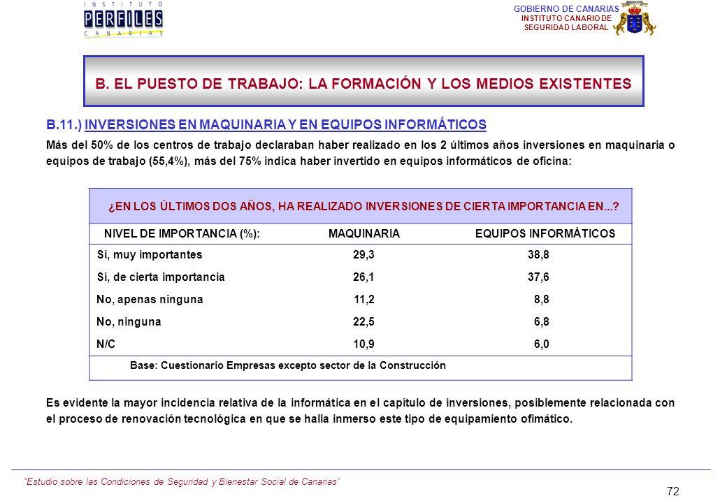 Estudio sobre las Condiciones de Seguridad y Bienestar Social de Canarias 71 GOBIERNO DE CANARIAS INSTITUTO CANARIO DE SEGURIDAD LABORAL B.10.) INSTRU