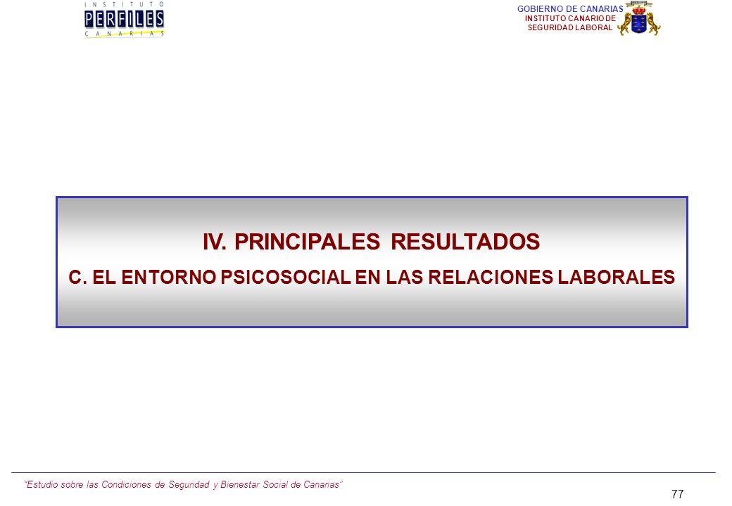 Estudio sobre las Condiciones de Seguridad y Bienestar Social de Canarias 76 GOBIERNO DE CANARIAS INSTITUTO CANARIO DE SEGURIDAD LABORAL SÍNTESIS Y CO