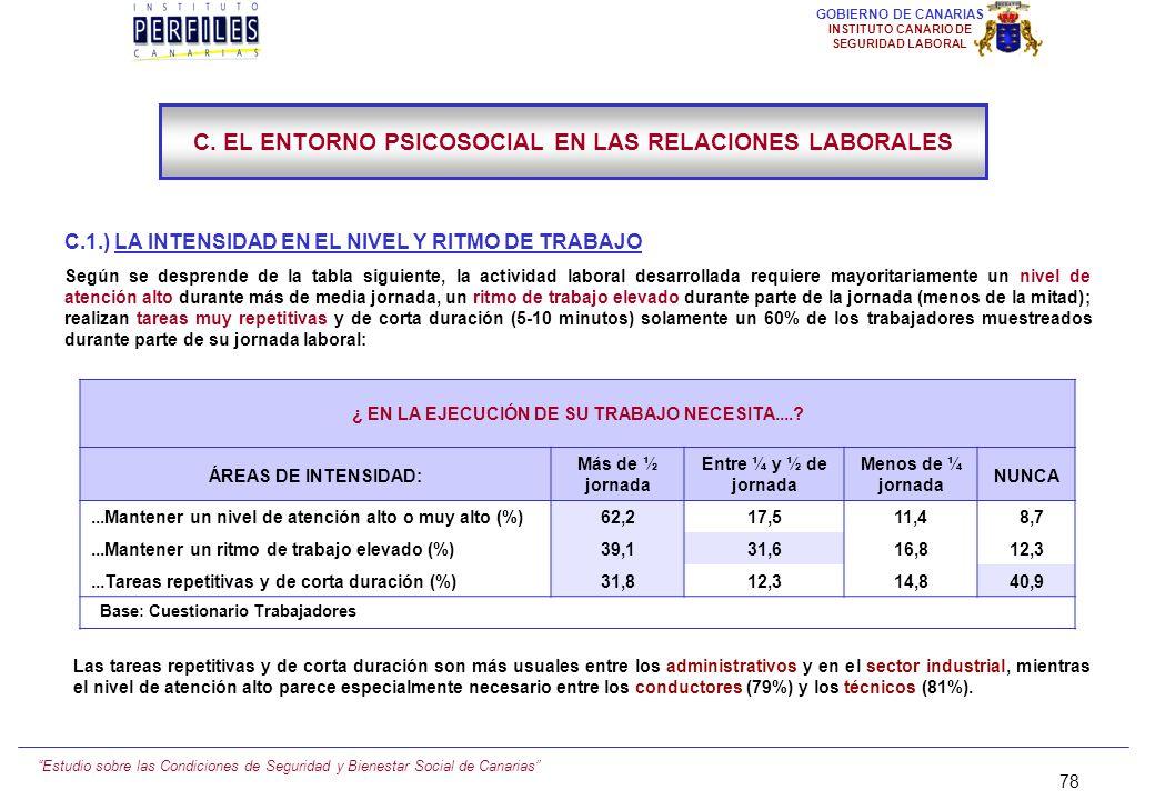 Estudio sobre las Condiciones de Seguridad y Bienestar Social de Canarias 77 GOBIERNO DE CANARIAS INSTITUTO CANARIO DE SEGURIDAD LABORAL IV. PRINCIPAL