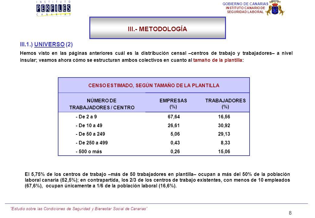 Estudio sobre las Condiciones de Seguridad y Bienestar Social de Canarias 8 GOBIERNO DE CANARIAS INSTITUTO CANARIO DE SEGURIDAD LABORAL III.- METODOLOGÍA III.1.) UNIVERSO (2) Hemos visto en las páginas anteriores cuál es la distribución censal –centros de trabajo y trabajadores– a nivel insular; veamos ahora cómo se estructuran ambos colectivos en cuanto al tamaño de la plantilla: CENSO ESTIMADO, SEGÚN TAMAÑO DE LA PLANTILLA NÚMERO DE TRABAJADORES / CENTRO EMPRESAS (%) TRABAJADORES (%) - De 2 a 967,6416,56 - De 10 a 4926,6130,92 - De 50 a 249 5,0629,13 - De 250 a 499 0,43 8,33 - 500 o más 0,2615,06 El 5,75% de los centros de trabajo –más de 50 trabajadores en plantilla– ocupan a más del 50% de la población laboral canaria (52,5%); en contrapartida, los 2/3 de los centros de trabajo existentes, con menos de 10 empleados (67,6%), ocupan únicamente a 1/6 de la población laboral (16,6%).