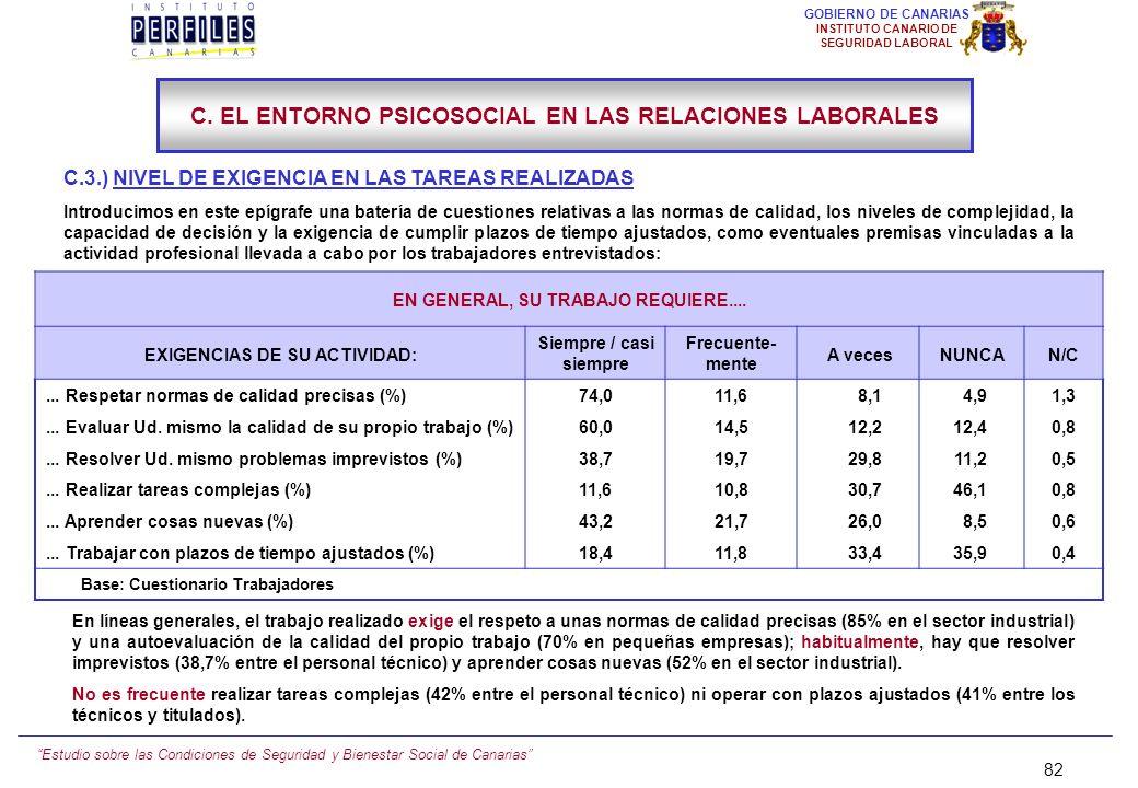 Estudio sobre las Condiciones de Seguridad y Bienestar Social de Canarias 81 GOBIERNO DE CANARIAS INSTITUTO CANARIO DE SEGURIDAD LABORAL C.2.) CANTIDA