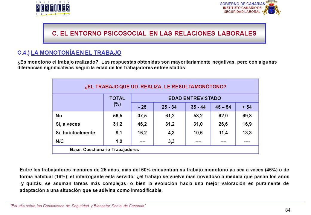 Estudio sobre las Condiciones de Seguridad y Bienestar Social de Canarias 83 GOBIERNO DE CANARIAS INSTITUTO CANARIO DE SEGURIDAD LABORAL C.3.) NIVEL D
