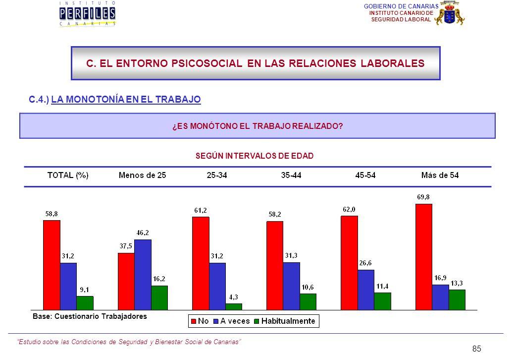 Estudio sobre las Condiciones de Seguridad y Bienestar Social de Canarias 84 GOBIERNO DE CANARIAS INSTITUTO CANARIO DE SEGURIDAD LABORAL ¿EL TRABAJO Q